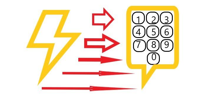 срочная консультация по телефону